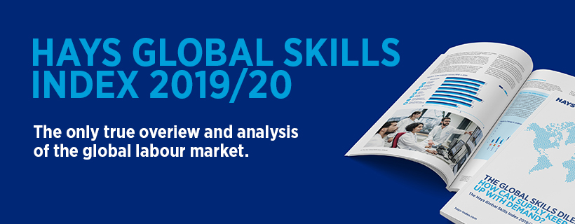Hays Global Skills Index